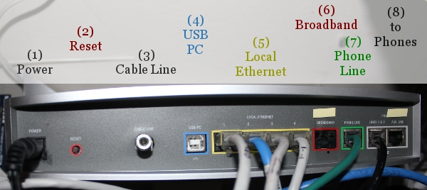 Cable Services In My Area >> AT&T U-verse for the Curious Consumer – The Residential Gateway and Wiring Options